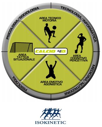 Calcio 4D in Emilia Romagna con Uisp e Isokinetic
