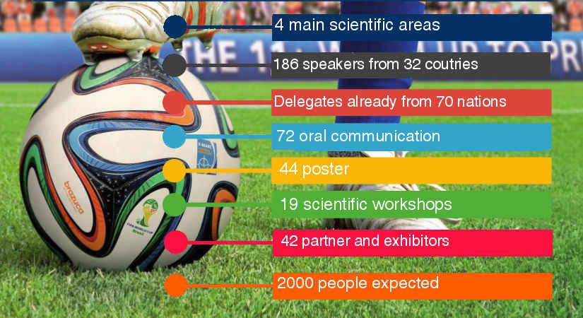 Newsletter Football Medicine Strategies – Marzo